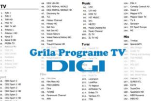Toate posturile de televiziune disponibile pe cablu TV la Digi România
