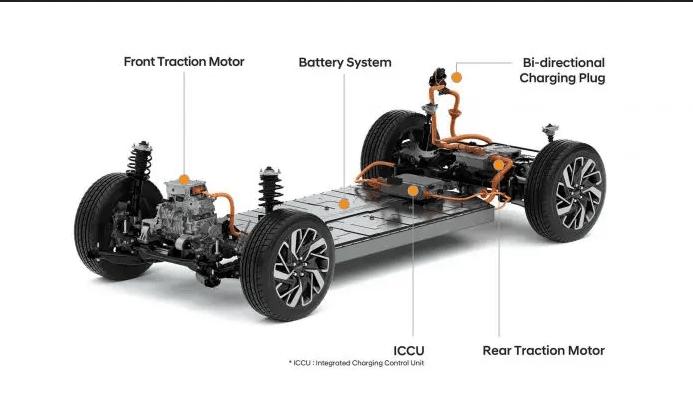 Electric-Global-Modular-Platform